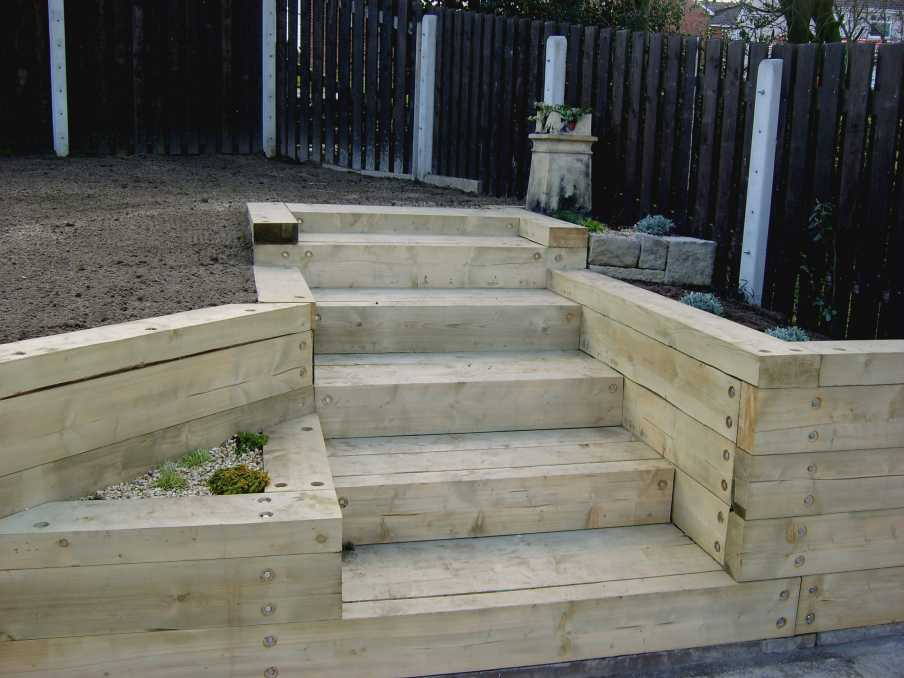 New eco British Pine Railway Sleepers from Railway ...