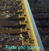 Railway sleeper facts & figures