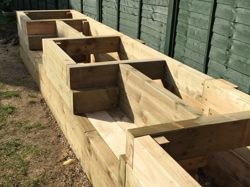 Swell Les Mables Raised Beds With Bench Seats From New Railway Gamerscity Chair Design For Home Gamerscityorg