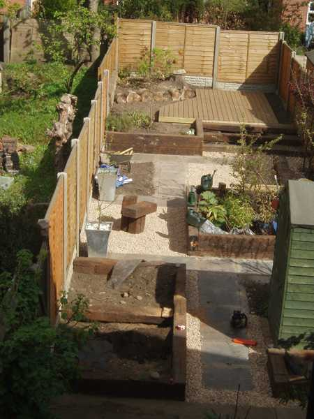 garden design using sleepers - Garden Design Using Railway Sleepers